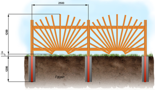 Забор штакетный веер