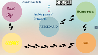 Inglés - (2º Primaria)
