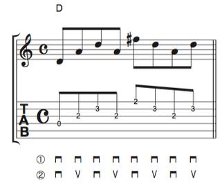 譜面 アルペジオの基本