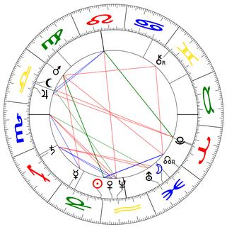 ASTRONEO (folgt in Kürze)