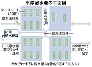 3月15日付け北海道新聞朝刊より
