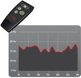 Vibrationsplatte Galileo, Wobbelfunktion, gebraucht kaufen, Test, Vertrieb, Preise: www.kaiserpower.com