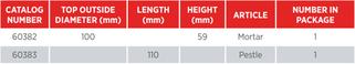 Mortero y maja 99.5% de alúmina Circular Coors Tek No 60382, 60383
