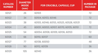 Tapa para crisol de porcelana COORSTEK No 60121, 60122, 60123, 60124, 60125, 60126, 60127, 60128, 60129