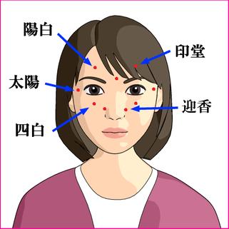 花粉症のお顔のツボ