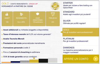 Optionweb gold opzioni binarie