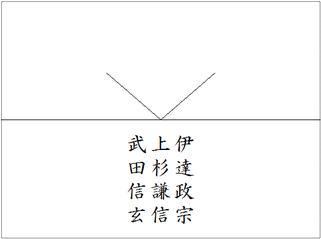のし書き 3人(センター配置)