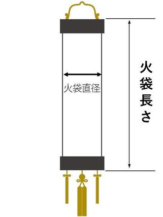 住吉提灯のサイズイメージ