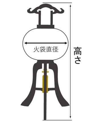行灯のサイズ(高さと火袋直径)
