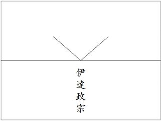 のし書き 1人(センター配置)