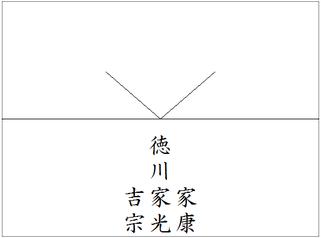 のし書き 3人(苗字一つ、センター配置)