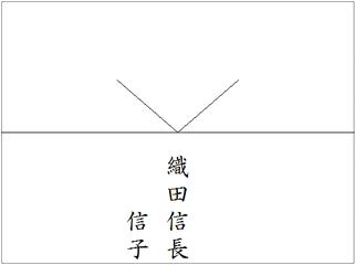 のし書き 2人(1人氏名センター配置、名前脇)