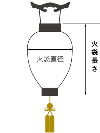 壺型のサイズイメージ