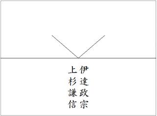 のし書き 2人(センター配置)