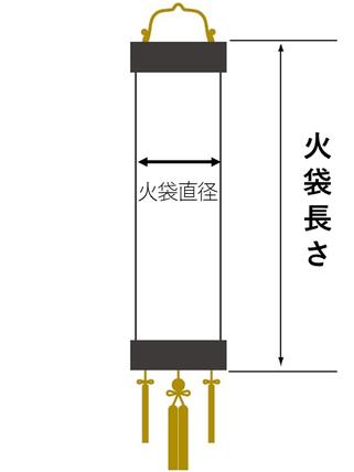住吉のサイズ(火袋長さ・直径)