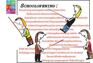 Schoolopening Herbst 2020? Bild:spagra