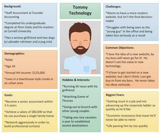 Buyers persona en buyers journey