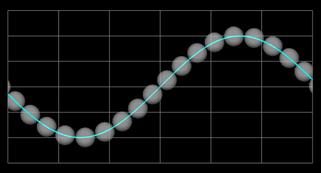 """Funktionsgraph aus Kugeln (""""Röntgenbild"""")"""