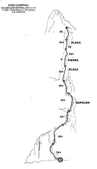 Puig Campana: Espolón Central