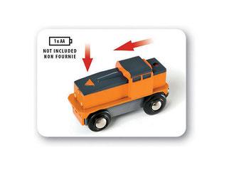 Im Brio Paket hat eine Lok ein Knopf für mechanisches An- und Abkoppeln der Waggons.