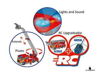 Die Besonderheiten im Playmobil Paket 5362 sind die Licht- und Soundeffekte, die  zwischen zwei verschiedenen Sirene-Sounds wählbar sind und ein beweglicher Rettungskorb.