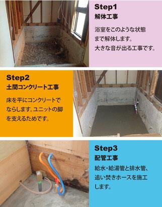 浴室リフォーム 工程