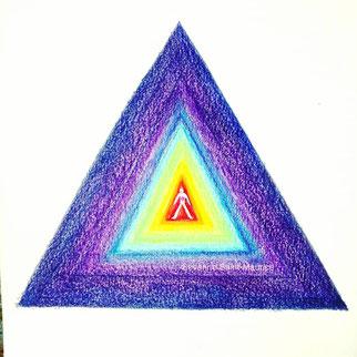 dessin intuitif, lescerclesdelumiere.com, severine saint-maurice, spiritualité