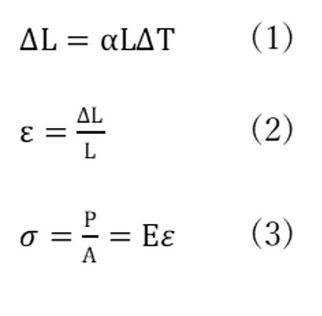熱応力解析で使用する基本の式