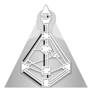 Circuit Collectif de la Compréhension