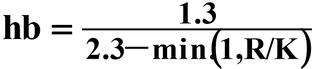 高調波分の分流係数 自家発電設備