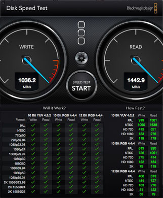 Test Disco SSD RAID0 RocketRadid 2720 su Mac 5,1