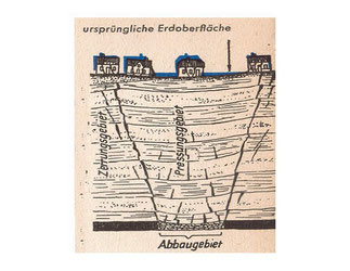BiHU, Bergschaden, Bergschäden, Bergwerk, Plombieres, Hergenrather Eigenbau, Steffens, Hergenrath, Immobilien Belgien, Grenzlandimmo, trovit, dha-immobilien, grenzlandimmo, nyssen, euroimmo-bau