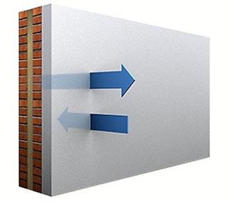 Wand mit Kalziumsilikat-Platte: Feuchtigkeit wird an die Plattenoberfläche zurück transportiert