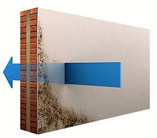 Wand ohne Kalziumsilikat-Platte: Feuchtigkeit dringt in die Wand ein und wird dort gespeichert