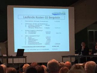 Laufende Kosten GS Bergstein (Info-Veranstaltung 12.4.2016)
