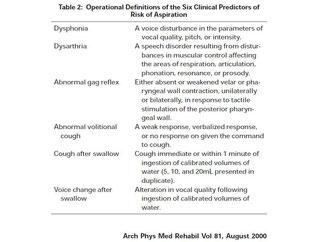 Ausschnitt aus dem Screening von Daniels et al (2000)