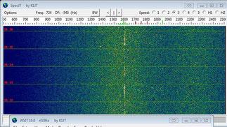 relativo spettrogramma