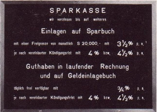 Zinssatz tafel in Sparkassenfiliale.