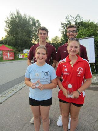 Simon u Sofia erreichen Pl 1 und Platz 2 für Lukas und Lisa in der Gesamtwertung BIC