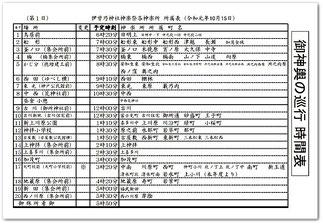 御神輿の巡行 時間表(10月15日)
