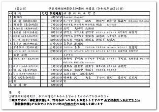 御神輿の巡行 時間表(10月16日)