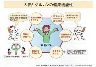 農研機構資料より抜粋!