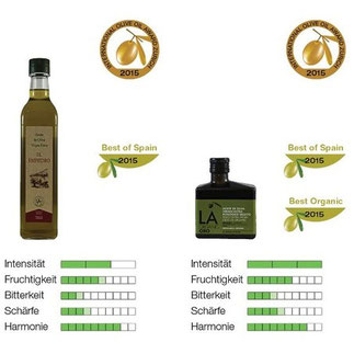 Revue: International Olive Oil Award Zurich