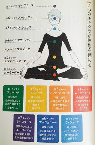 浜松 アシュタンガヨガ 瞑想