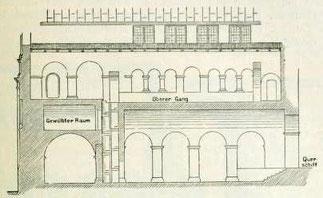 Längenschnitt durch das südliche Seitenschiff
