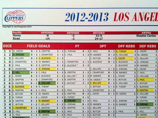 2012-'13 NBA Season Printed: detail of L.A. Clippers Team Chart
