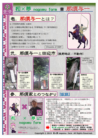 和×夢 nagomu farm と 那須与一 の関係