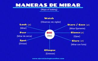 Maneras de mirar en inglés.