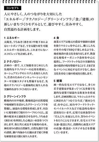 東京大学隈研吾研究室ホームページより参考!