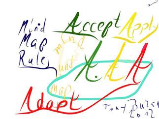 Mind-Map-Regeln nach Tony Buzan Akzeptieren-Anwenden-Anpassenvon V-C. Lehmann Mindundmap-Coach&Fachhandel